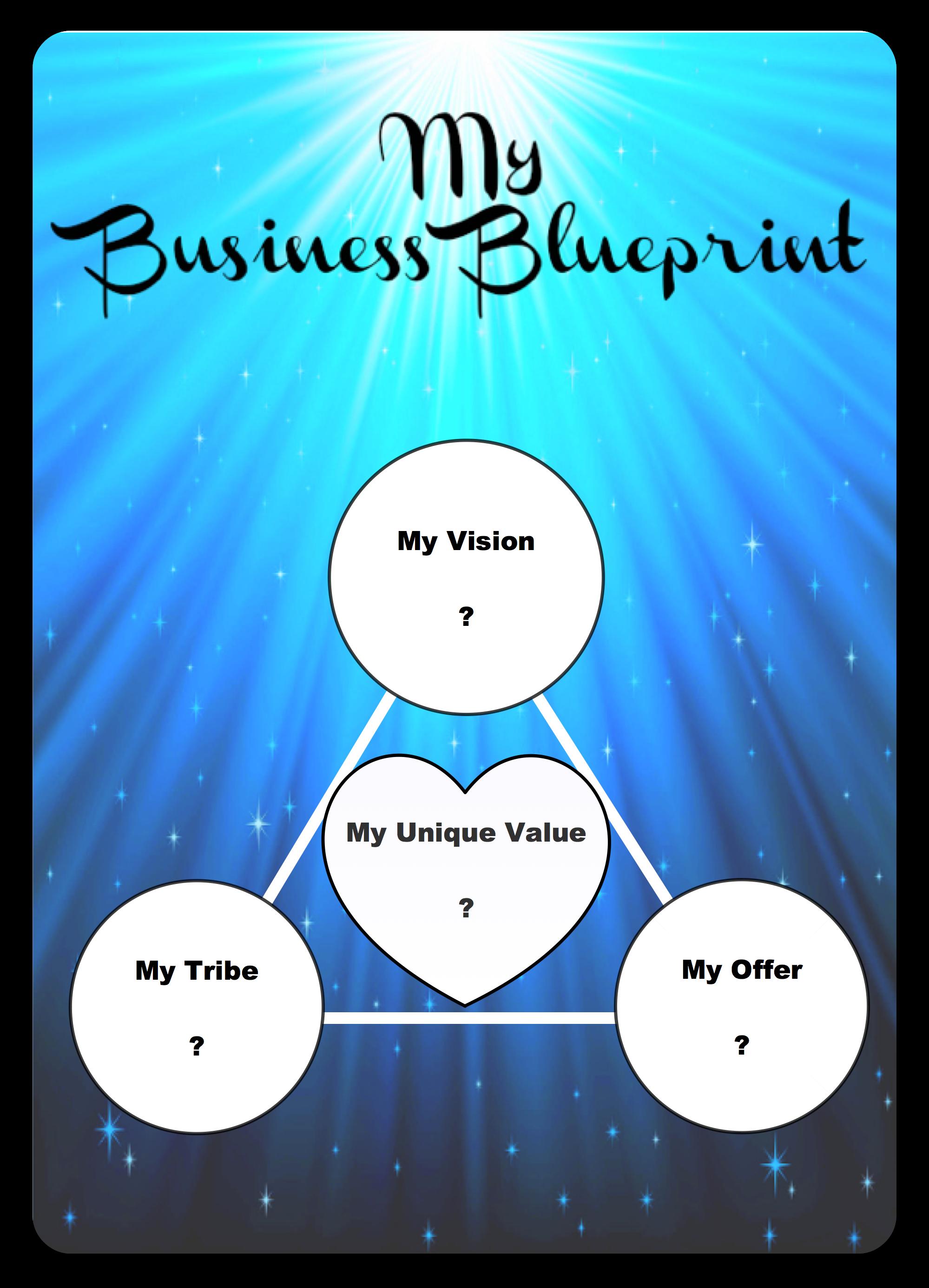 Build your business blueprint business blueprint blank1 malvernweather Gallery