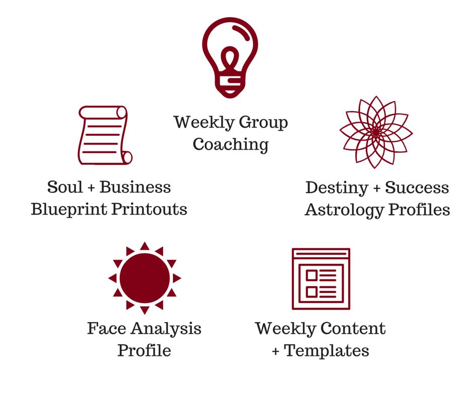 Soul Business Blueprint - Sacred Business